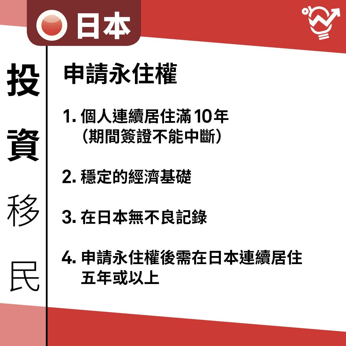 【移居日本】持36萬港元即合資格? 了解日本投資移民申請要求 – OverseaE 地球村- 海外房產平臺