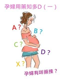 孕婦用藥知多D(一):五個英文字母? - 小小藥罐子 | 開講 OpenTalk