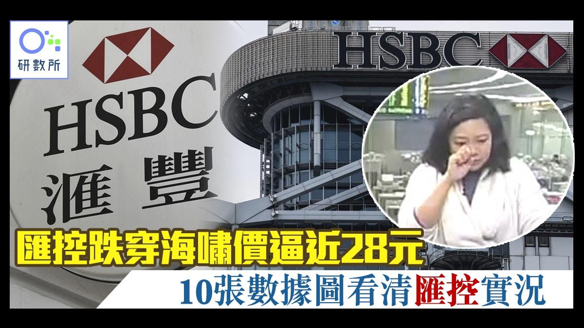 匯豐控股0005跌穿海嘯價逼近供股價28元 10張數據圖看清匯控實況|香港01|熱爆話題