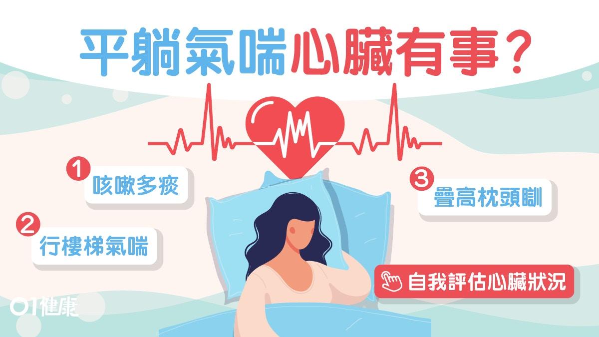 【心臟病】乾咳腳腫暴肥或心臟衰竭!自我評估6癥狀只有1項即就醫 香港01 健康
