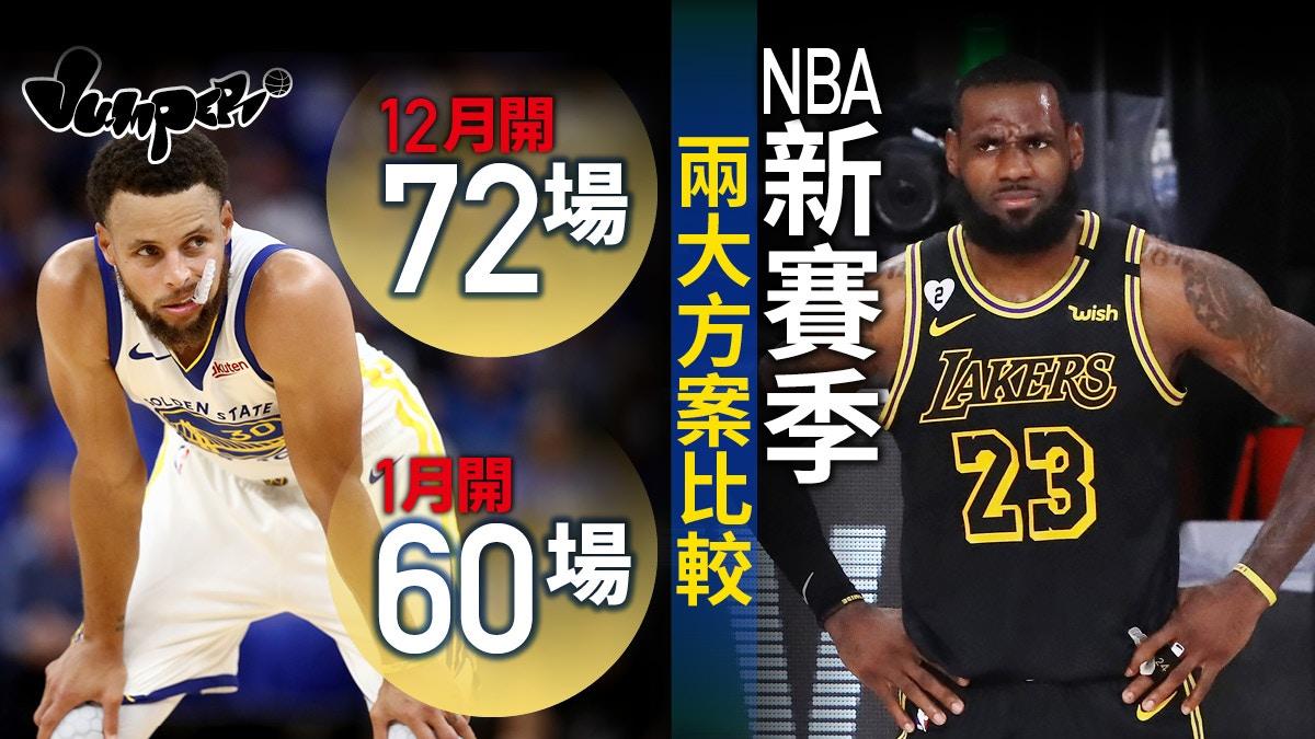 【NBA】新球季開賽方案 擬12月或1月開打 球員工會意見分歧|香港01|Jumper