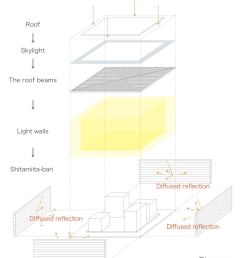 home insulation diagram [ 1000 x 1235 Pixel ]