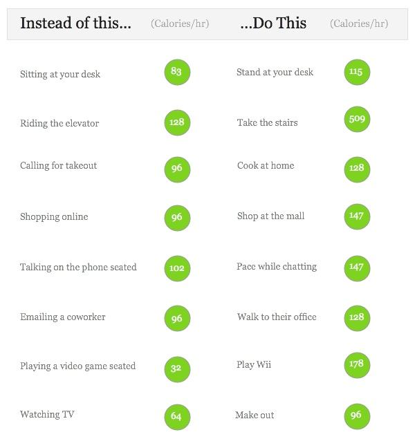 31 Keep active ideas table