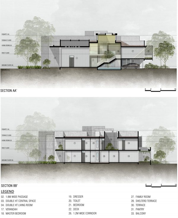 The Lucknow Project – A Modern Mansion In Disguise – Free Autocad