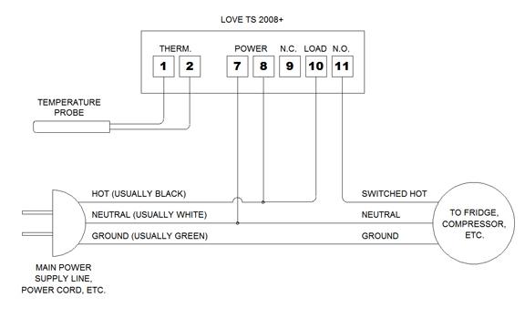 love temp controller series ts wiring diagram 2008