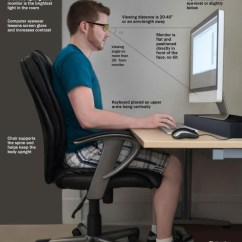Office Chair Posture Tips Cover Hire Teesside How To Choose The Perfect