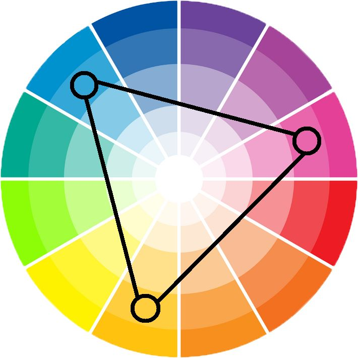 Triadic Color Scheme What Is It And How Is It Used?