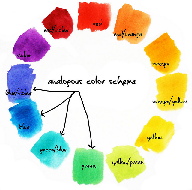 Image result for analogous colors
