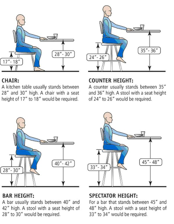 ergonomic chair for short person pictures of covers and sashes guide to choosing the right kitchen counter stools