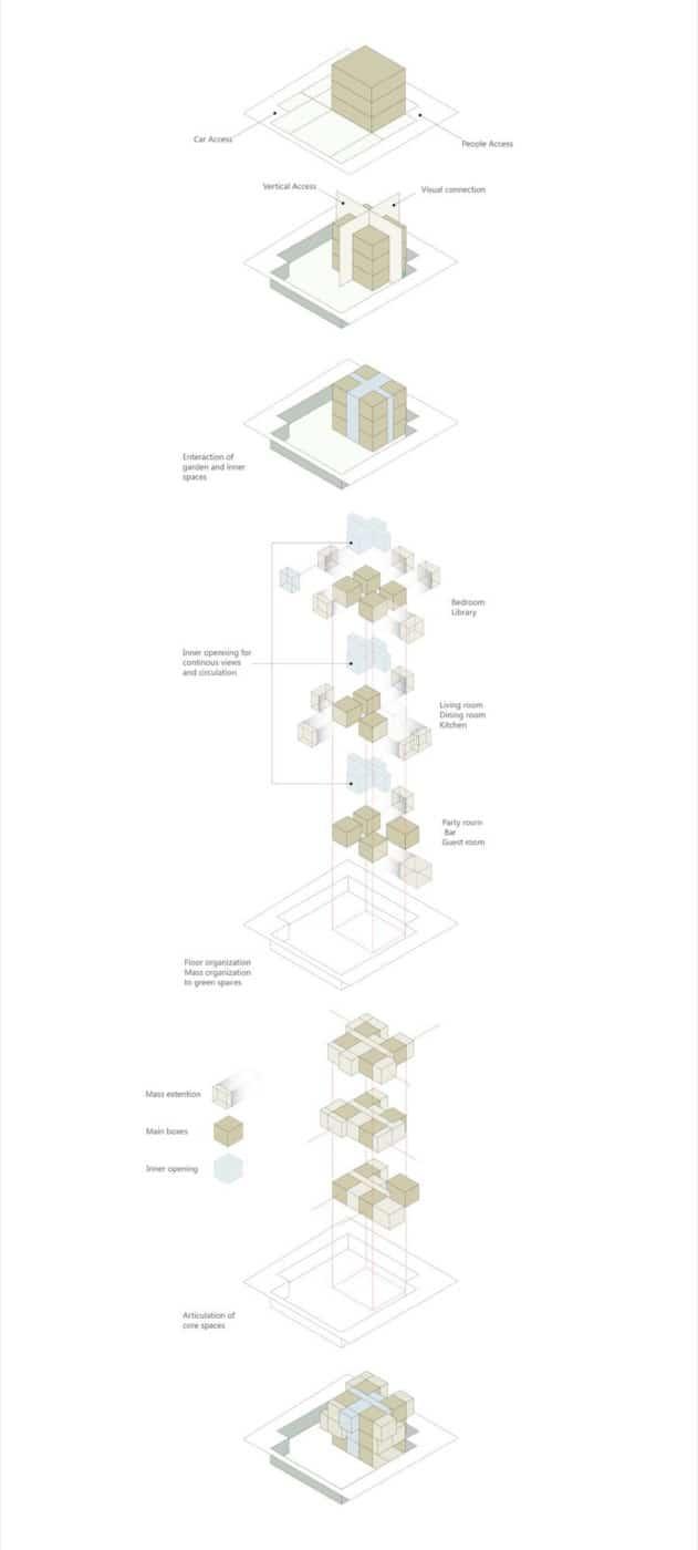 Bracket Design Studio Creates a Contemporary Villa in the