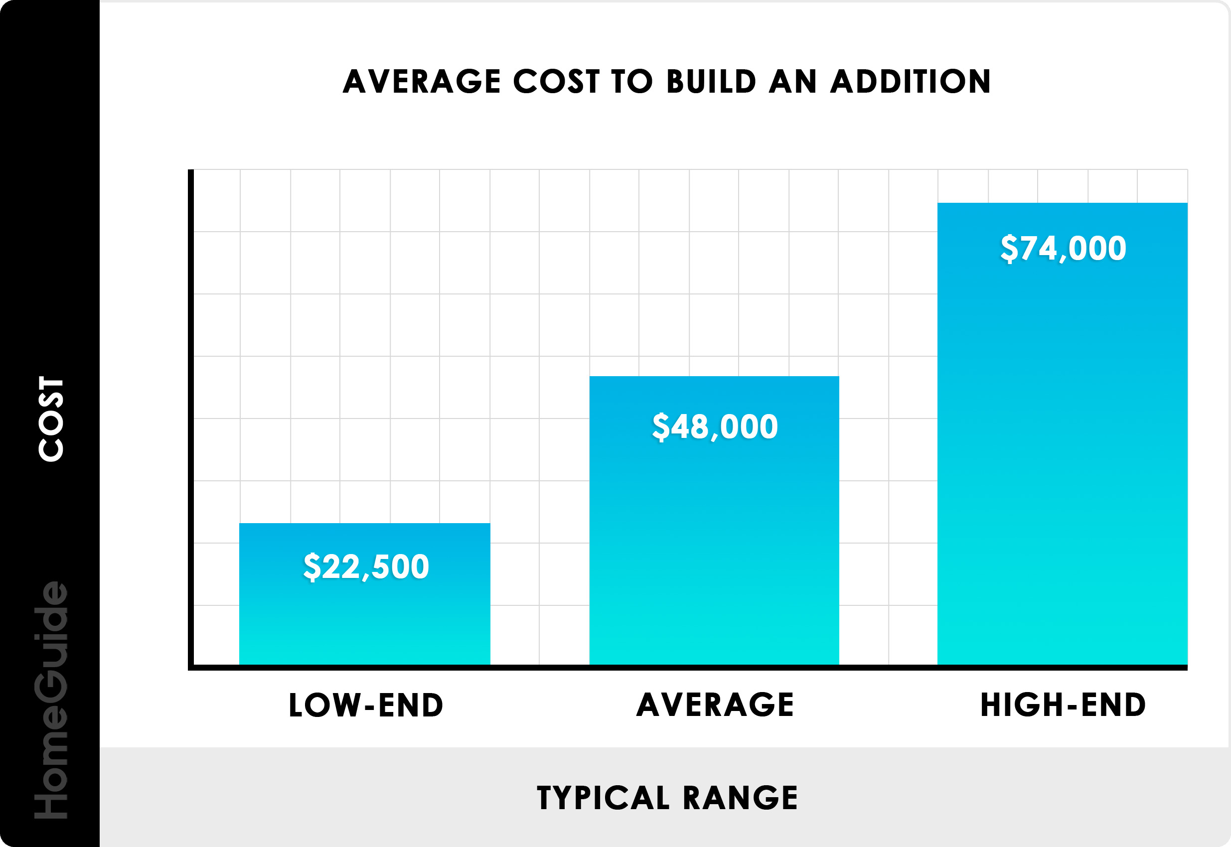 Average Cost To Replace Aluminum Wiring