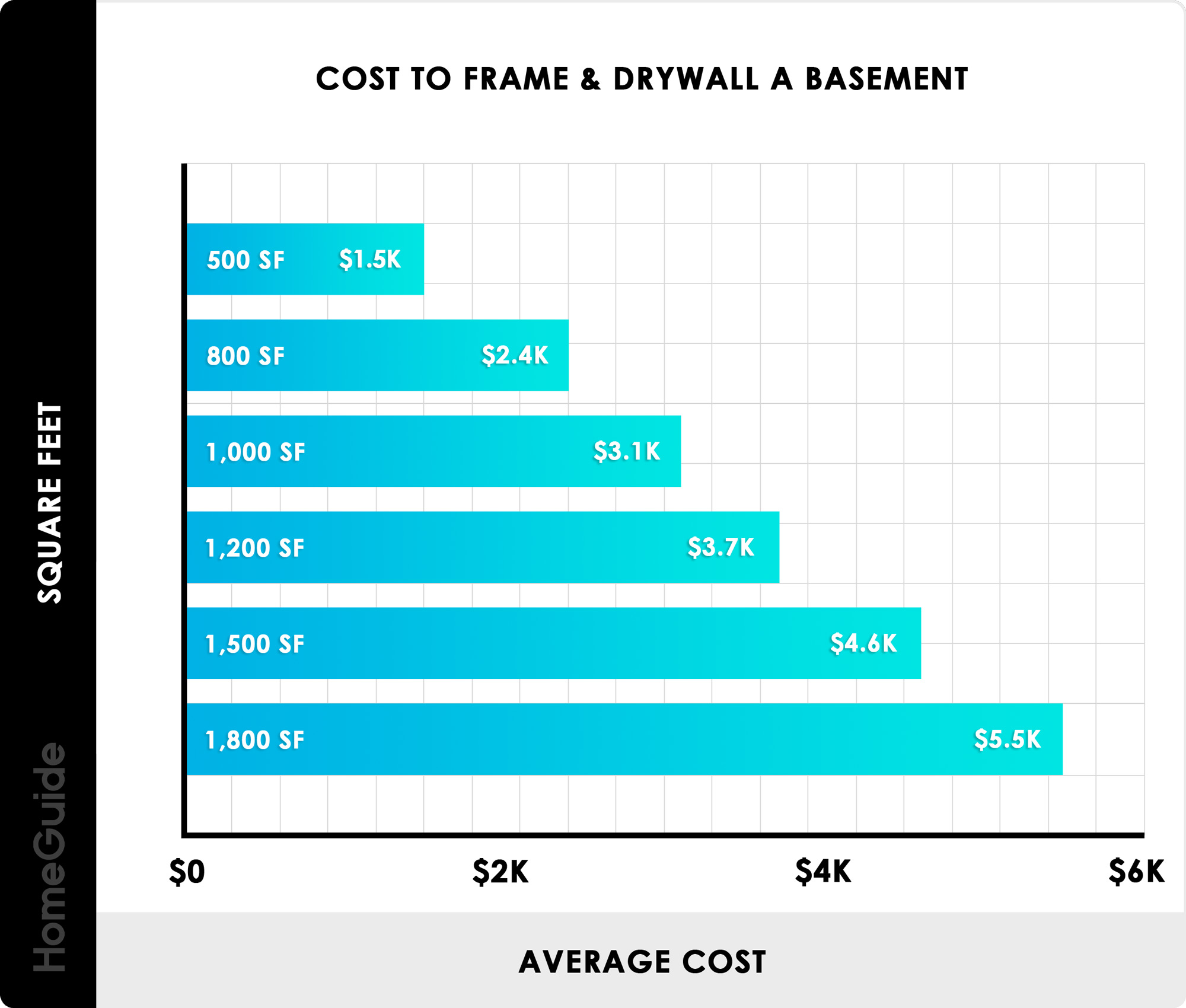 Cost To Finish A Basement