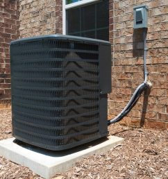 new black ac unit installed for central air conditioning [ 1200 x 800 Pixel ]