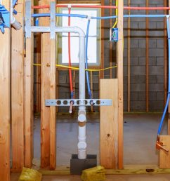 new home construction with pex plumbing pipes and electrical wiring [ 1200 x 800 Pixel ]
