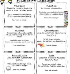 FREE Poetry Terms Printable for Middle School and High School - Homeschool  Giveaways [ 1056 x 816 Pixel ]