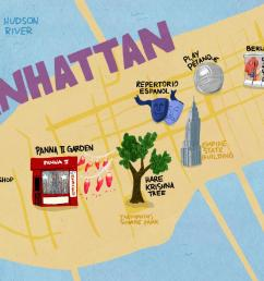 hand drawn map of manhattan featuring 7 original must sees of this neighborhood [ 1920 x 1003 Pixel ]