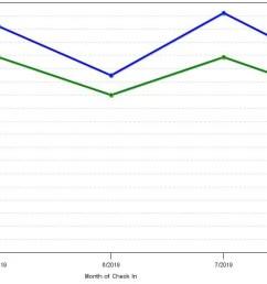 rate fluctuations of comfort suites [ 1320 x 660 Pixel ]