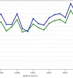 holiday inn express acirc reg suites utica utica mi utica park individual rates at holiday inn [ 1320 x 660 Pixel ]