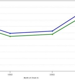 group vs individual rates at super 8 billings [ 1320 x 660 Pixel ]
