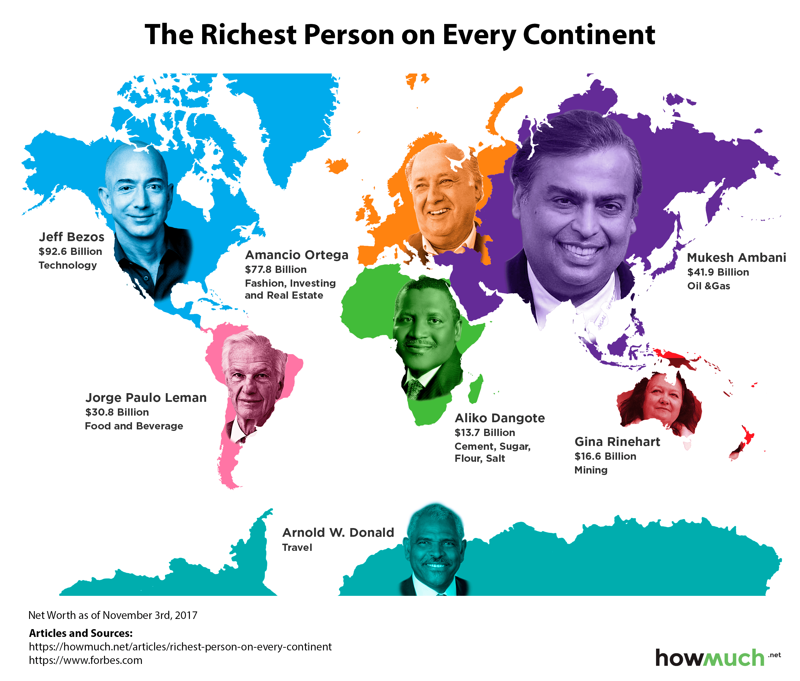 This Map Shows The Richest People On Each Continent