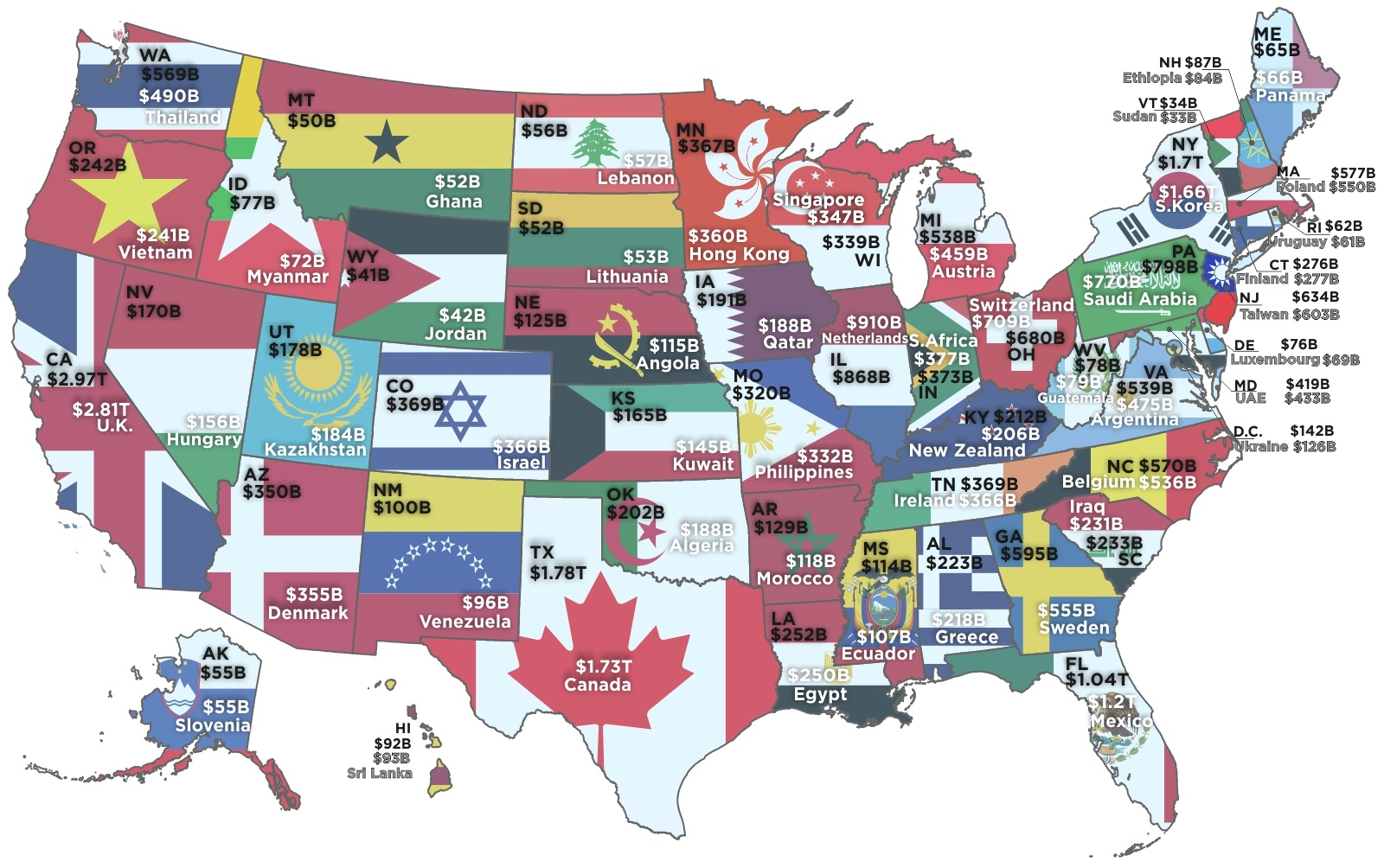 Mapped Comparing United States Economic Output Against