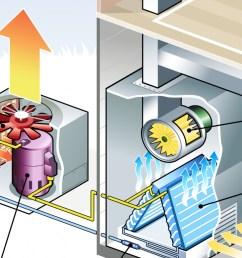 diagram of coil central air unit [ 1405 x 926 Pixel ]