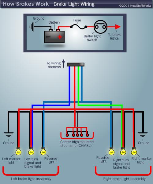 break light wiring diagram f250 2011