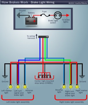 Brake Light Wiring Diagram | HowStuffWorks