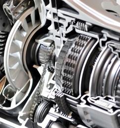 car gear diagram [ 1800 x 1200 Pixel ]