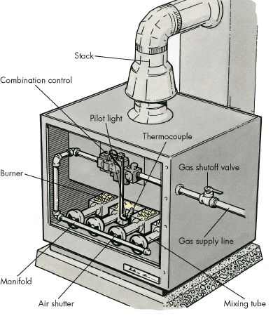 how to repair gas furnaces tips and