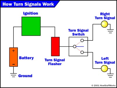 110 Volt Heater Switch Wiring Diagram The Wiring How Turn Signals Work Howstuffworks