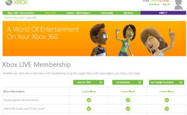 Silver And Gold How Xbox Live Works Howstuffworks