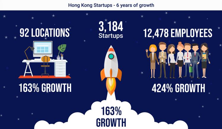 Data: InvestHK. Infographic: SCMP/Charles Harrison