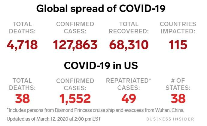What To Know About The Coronavirus Outbreak In 14 Charts And Maps ...