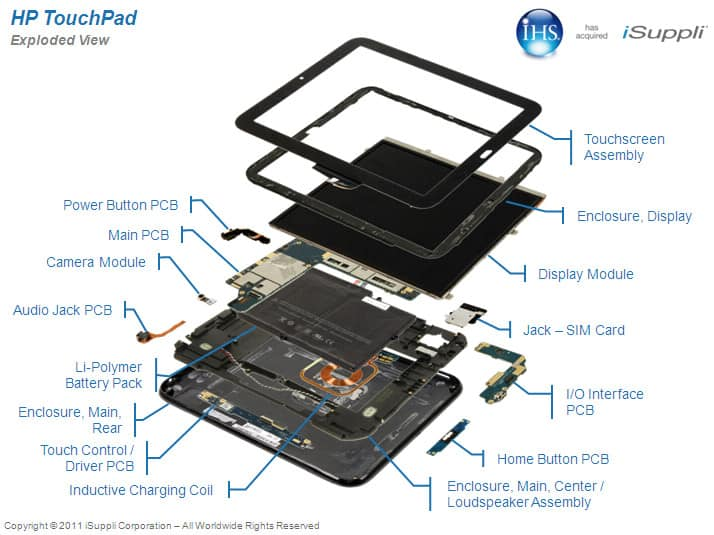 318 Engine Component Diagram Hp Touchpad Carries 318 Bill Of Materials Ihs Technology