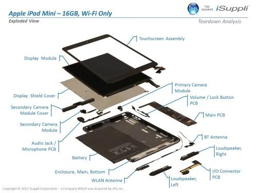 small resolution of ipad mini parts diagrams schematics wiring diagrams  u2022 rh hokispokisrecords com ipad mini