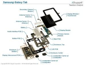 Samsung Galaxy Tab Carries $205 Bill of Materials, iSuppli Teardown Reveals  IHS Technology
