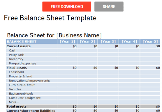 8 Websites to Download Free Balance Sheet Template