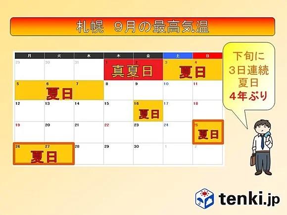 札幌 9月下旬に夏日3日連続4年ぶり 〈tenki.jp〉|AERA dot. (アエラ ...