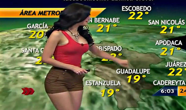 Candy Falls Live Wallpaper Video Weather Host Suffers Embarrassing Camel Toe Live On