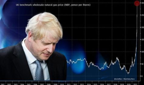 UK gas price crisis: Horror chart shows UK at tipping point as expert 'very, very worried'