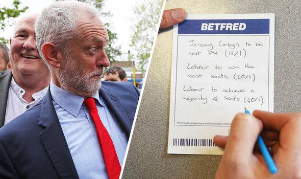 corbyn bet