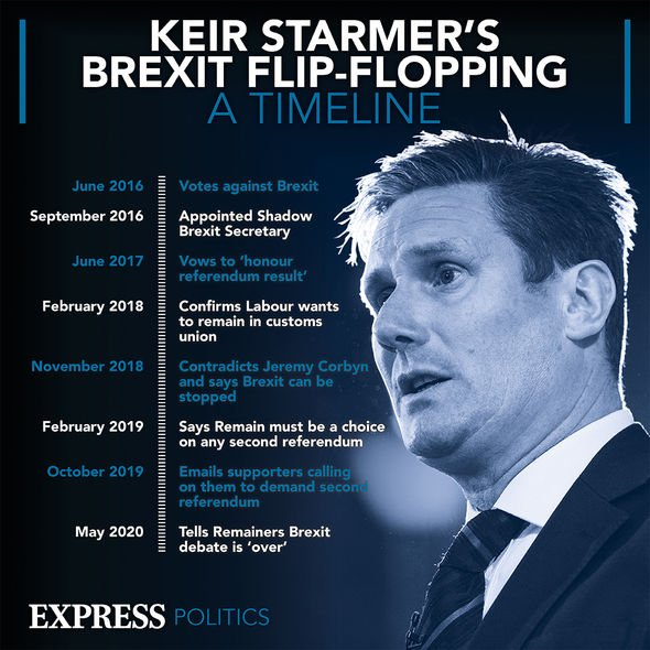 Brexit: Starmer's Brexit policy has flip-flopped over the years