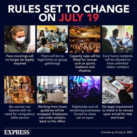 Rule changes July 19
