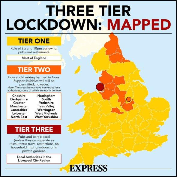Three-level locking - mapped