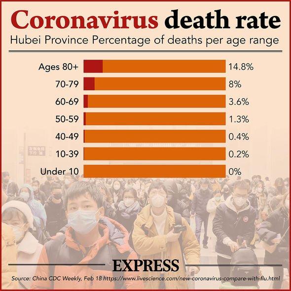 Bbc Coronavirus Warning Battle To Stop Covid 19 Is Now