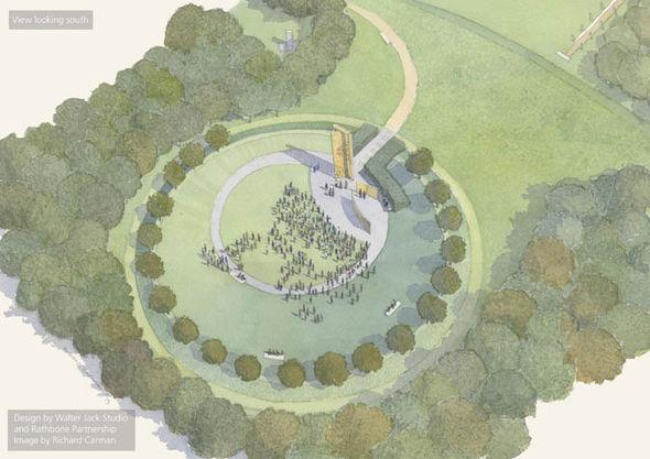 Memorial plans