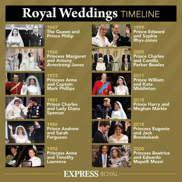 Infographic: Royal Weddings Timeline