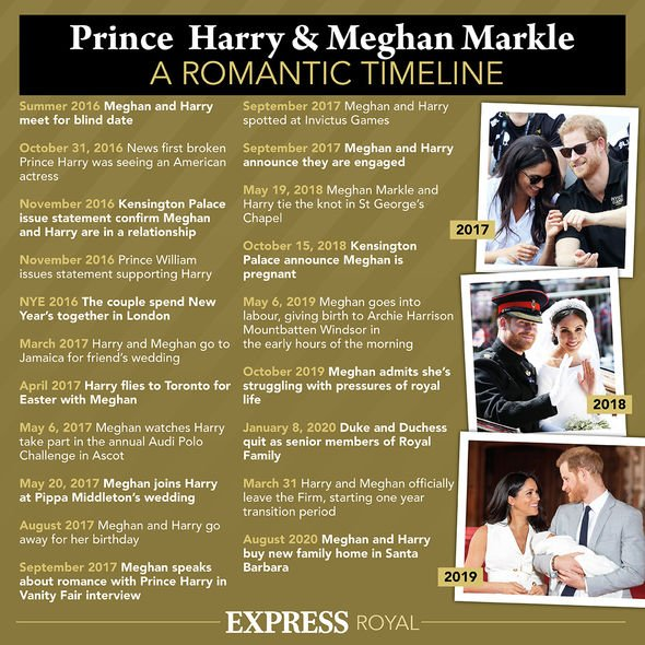 The Duke of Sussex moved to the US with Meghan and son Archie last year