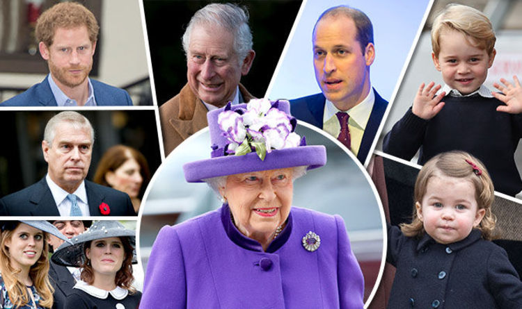 The Royal Line Of Succession EXPLAINED Who Will Follow